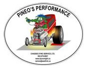 pineos-performance